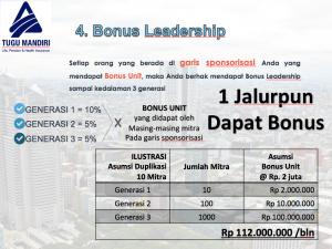 in4link bonus leadership haris azhar