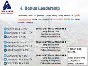 in4link bonus leadership empat tahun