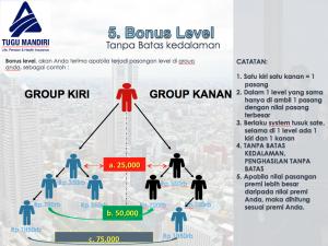 in4link bonus elite haris azhar